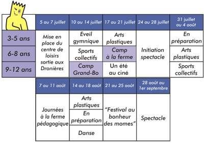 Préférence centre_de_loisirs YE51
